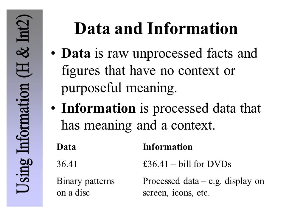Word Processing Software Data objects  characters, words  paragraphs  graphic objects Operations  File menu – save, print, open, close  Edit menu – cut, copy, paste  View menu –headers and footers.