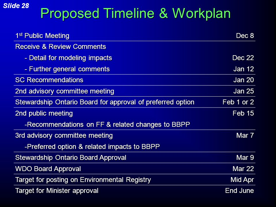 Proposed Timeline & Workplan 1 st Public Meeting Dec 8 Receive & Review Comments - Detail for modeling impacts - Detail for modeling impacts - Further general comments - Further general comments Dec 22 Jan 12 SC Recommendations Jan 20 2nd advisory committee meeting Jan 25 Stewardship Ontario Board for approval of preferred option Feb 1 or 2 2nd public meeting -Recommendations on FF & related changes to BBPP -Recommendations on FF & related changes to BBPP Feb 15 3rd advisory committee meeting -Preferred option & related impacts to BBPP -Preferred option & related impacts to BBPP Mar 7 Stewardship Ontario Board Approval Mar 9 WDO Board Approval Mar 22 Target for posting on Environmental Registry Mid Apr Target for Minister approval End June Slide 28
