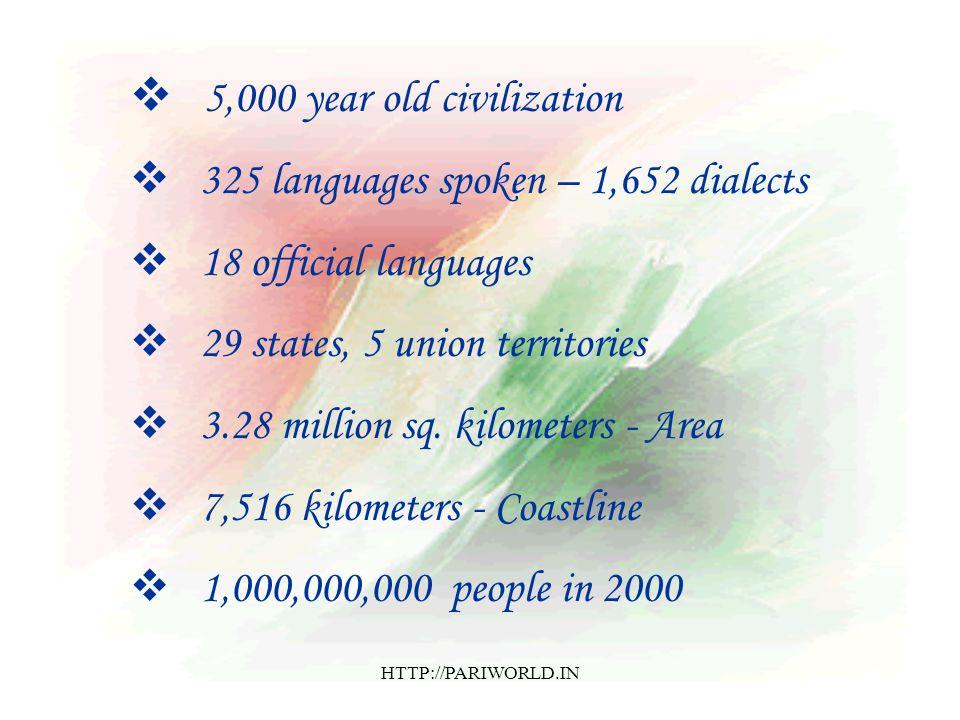 Rabindranath Tagore 1913 – Nobel Prize in Literature HTTP://PARIWORLD.IN