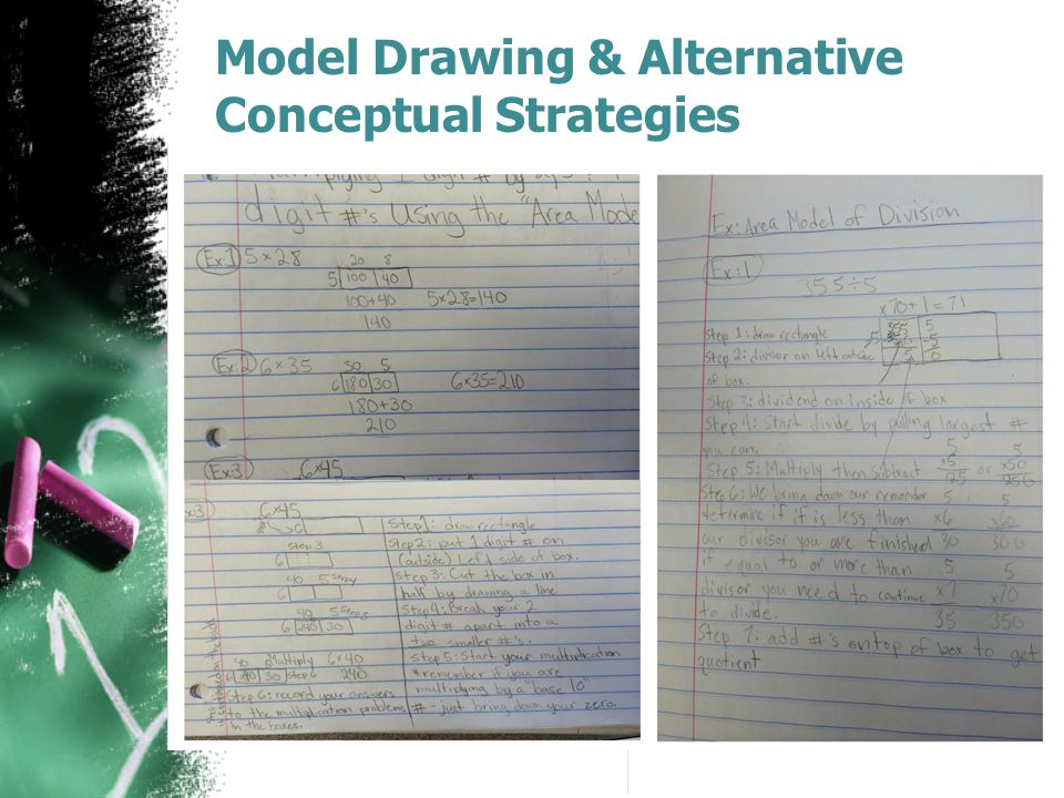 Model Drawing & Alternative Conceptual Strategies
