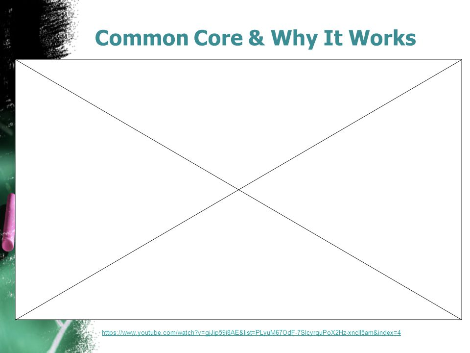 Common Core & Why It Works https://www.youtube.com/watch v=gjJip59i8AE&list=PLyuM67OdF-7SlcyrquPoX2Hz-xnclI5am&index=4