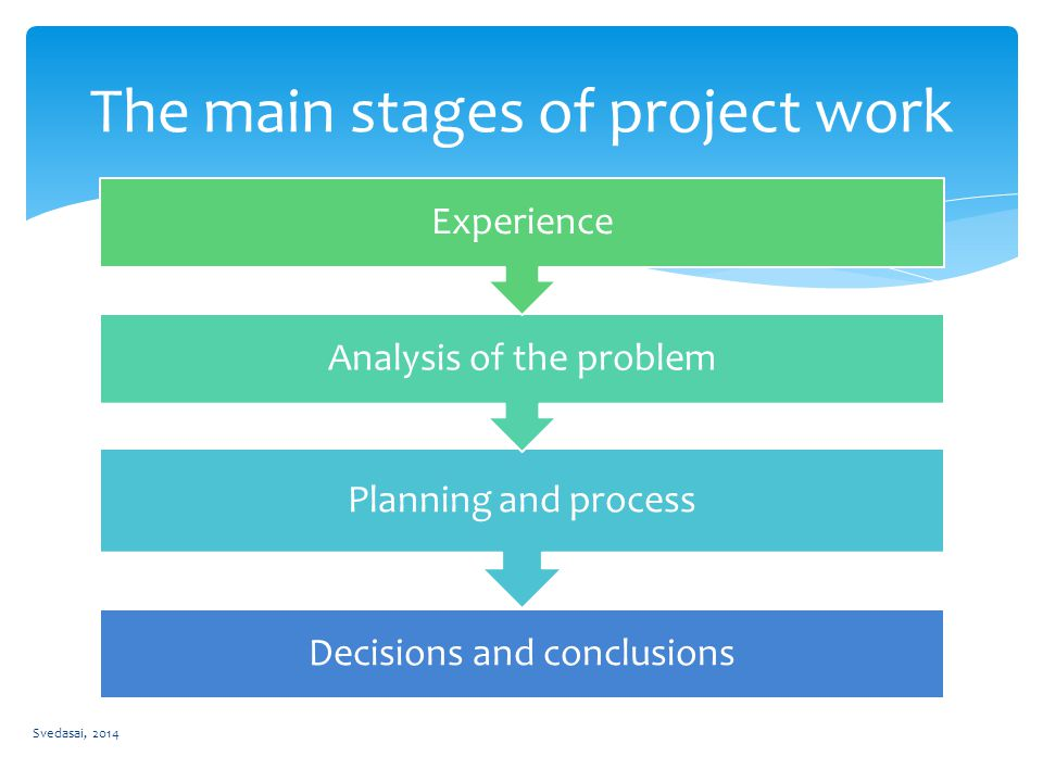 Decisions and conclusions Planning and process Analysis of the problem Experience Svedasai, 2014 The main stages of project work