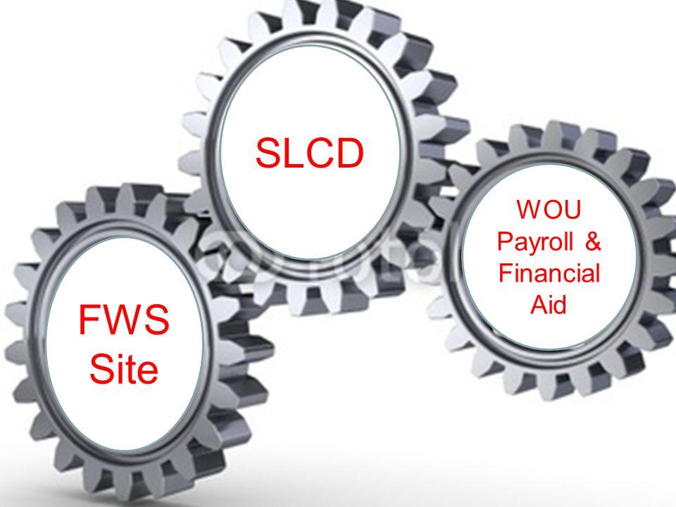 FWS Site SLCD WOU Payroll & Financial Aid
