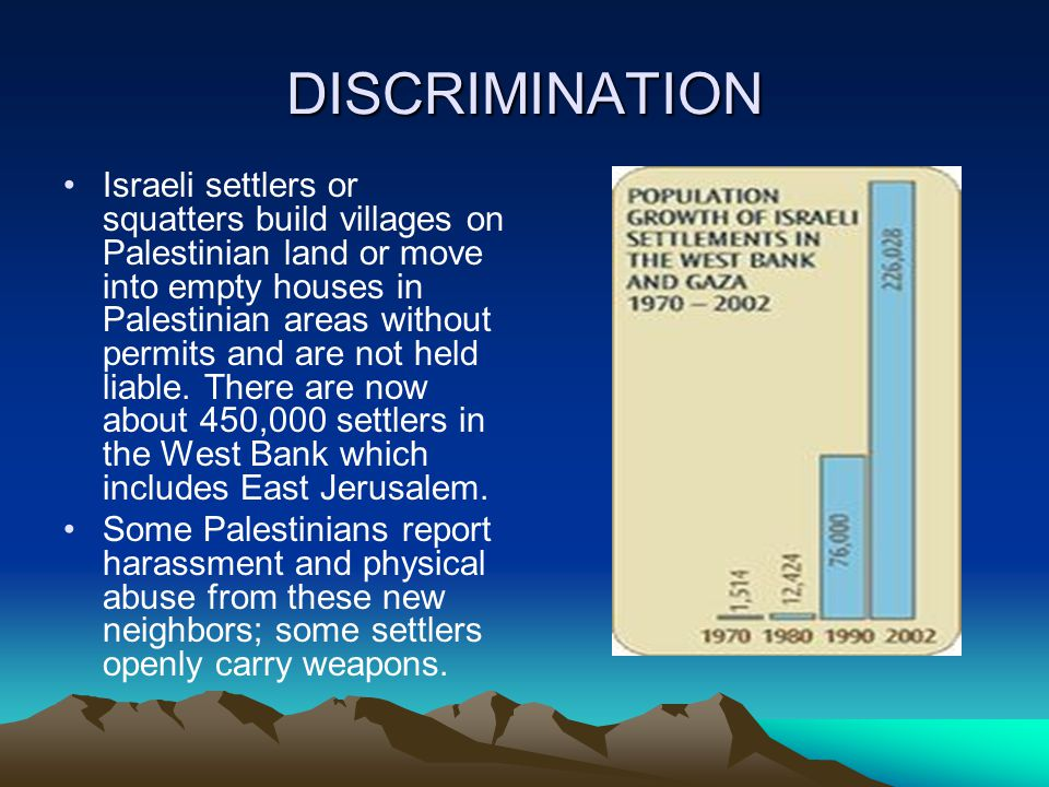 DISCRIMINATION Israeli settlers or squatters build villages on Palestinian land or move into empty houses in Palestinian areas without permits and are