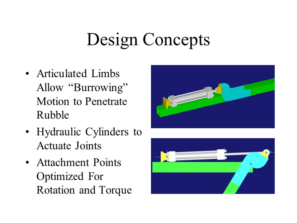 "Design Concepts Articulated Limbs Allow ""Burrowing"" Motion to Penetrate Rubble Hydraulic Cylinders to Actuate Joints Attachment Points Optimized For R"