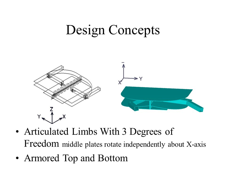 Design Concepts Articulated Limbs With 3 Degrees of Freedom middle plates rotate independently about X-axis Armored Top and Bottom
