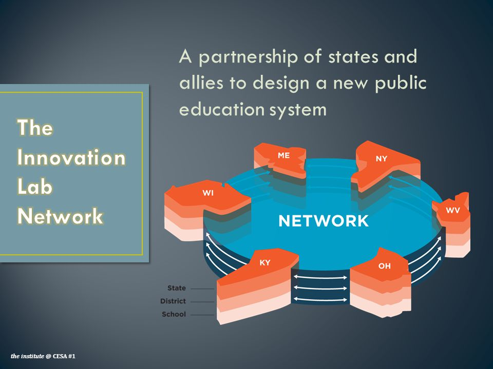 A partnership of states and allies to design a new public education system the institute @ CESA #1
