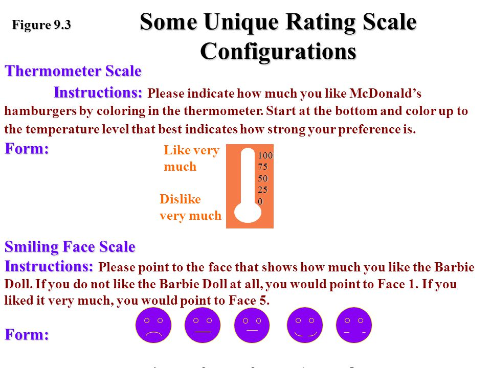 Thermometer Scale Instructions: Thermometer Scale Instructions: Please indicate how much you like McDonald's hamburgers by coloring in the thermometer