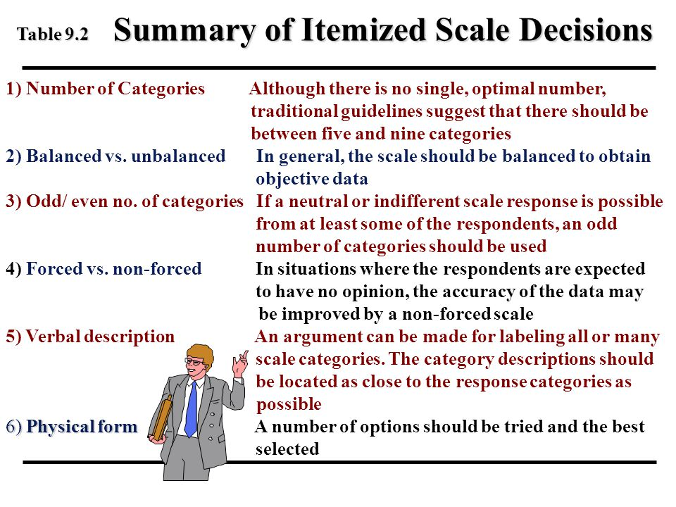 1) Number of Categories Although there is no single, optimal number, traditional guidelines suggest that there should be between five and nine categor