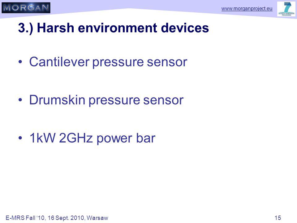 www.morganproject.eu 3.) Harsh environment devices Cantilever pressure sensor Drumskin pressure sensor 1kW 2GHz power bar E-MRS Fall '10, 16 Sept.