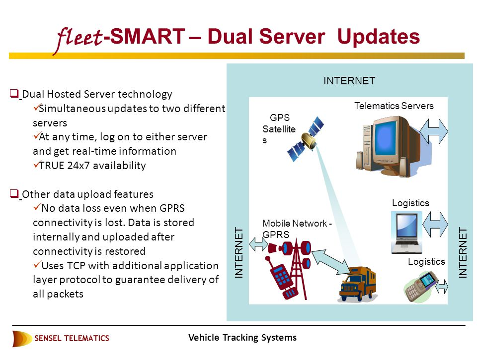 Vehicle Tracking Systems fleet -SMART – Dual Server Updates  Dual Hosted Server technology Simultaneous updates to two different servers At any time,