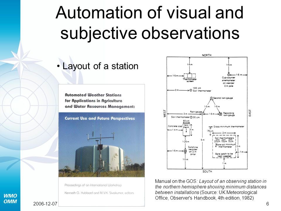 62006-12-07 Layout of a station Automation of visual and subjective observations Manual on the GOS: Layout of an observing station in the northern hemisphere showing minimum distances between installations (Source: UK Meteorological Office, Observer s Handbook, 4th edition, 1982)