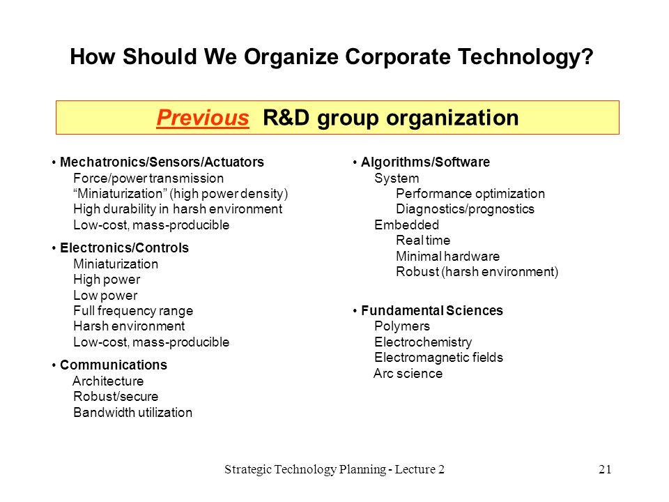 How Should We Organize Corporate Technology? Algorithms/Software System Performance optimization Diagnostics/prognostics Embedded Real time Minimal ha