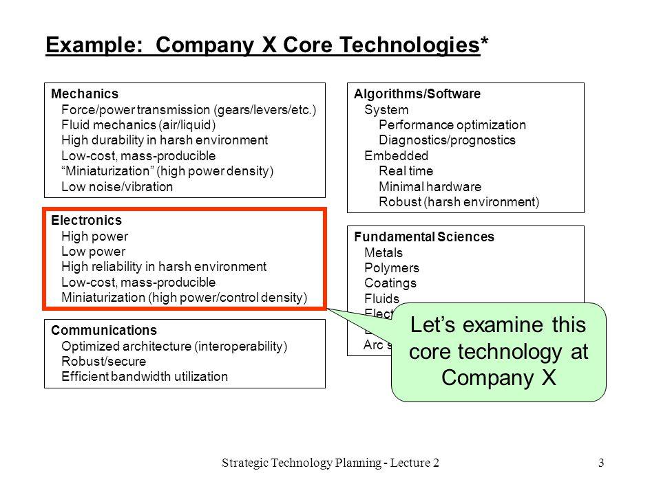 Strategic Technology Planning - Lecture 23 Example: Company X Core Technologies* Mechanics Force/power transmission (gears/levers/etc.) Fluid mechanic