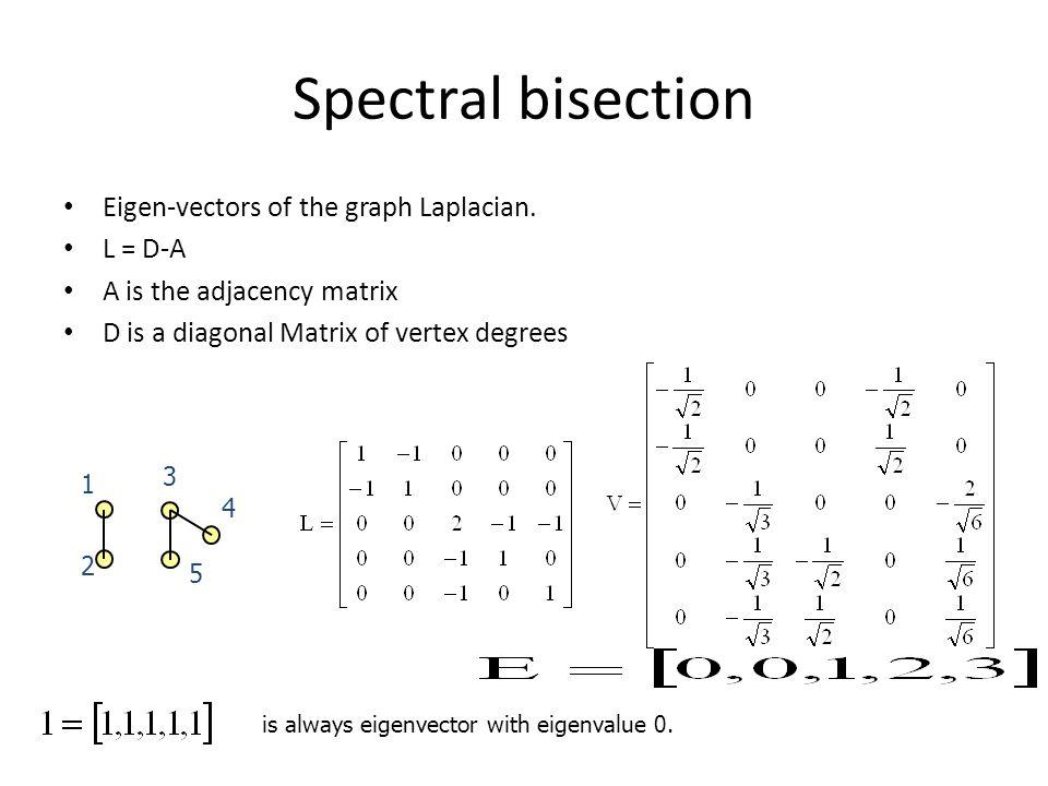 Spectral bisection Eigen-vectors of the graph Laplacian.