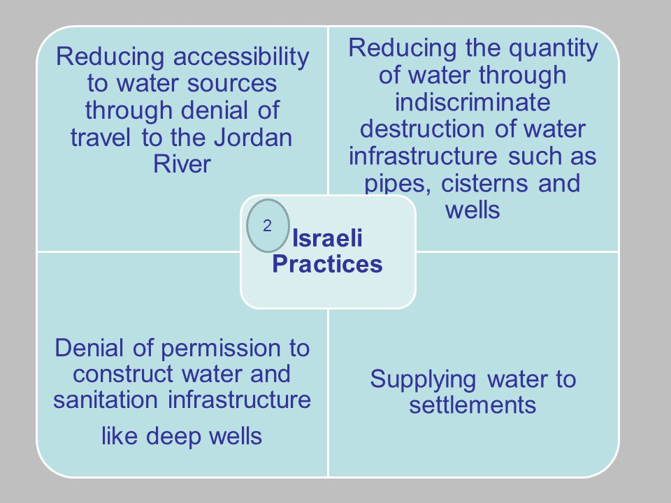 Reducing accessibility to water sources through denial of travel to the Jordan River Reducing the quantity of water through indiscriminate destruction of water infrastructure such as pipes, cisterns and wells Denial of permission to construct water and sanitation infrastructure like deep wells Supplying water to settlements Israeli Practices 2