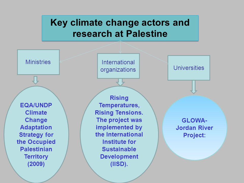 EQA/UNDP Climate Change Adaptation Strategy for the Occupied Palestinian Territory (2009) GLOWA- Jordan River Project: Rising Temperatures, Rising Tensions.