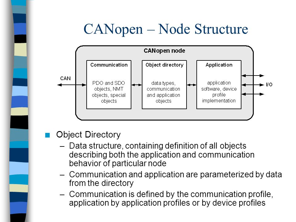 CANopen – Node Structure n Object Directory –Data structure, containing definition of all objects describing both the application and communication behavior of particular node –Communication and application are parameterized by data from the directory –Communication is defined by the communication profile, application by application profiles or by device profiles