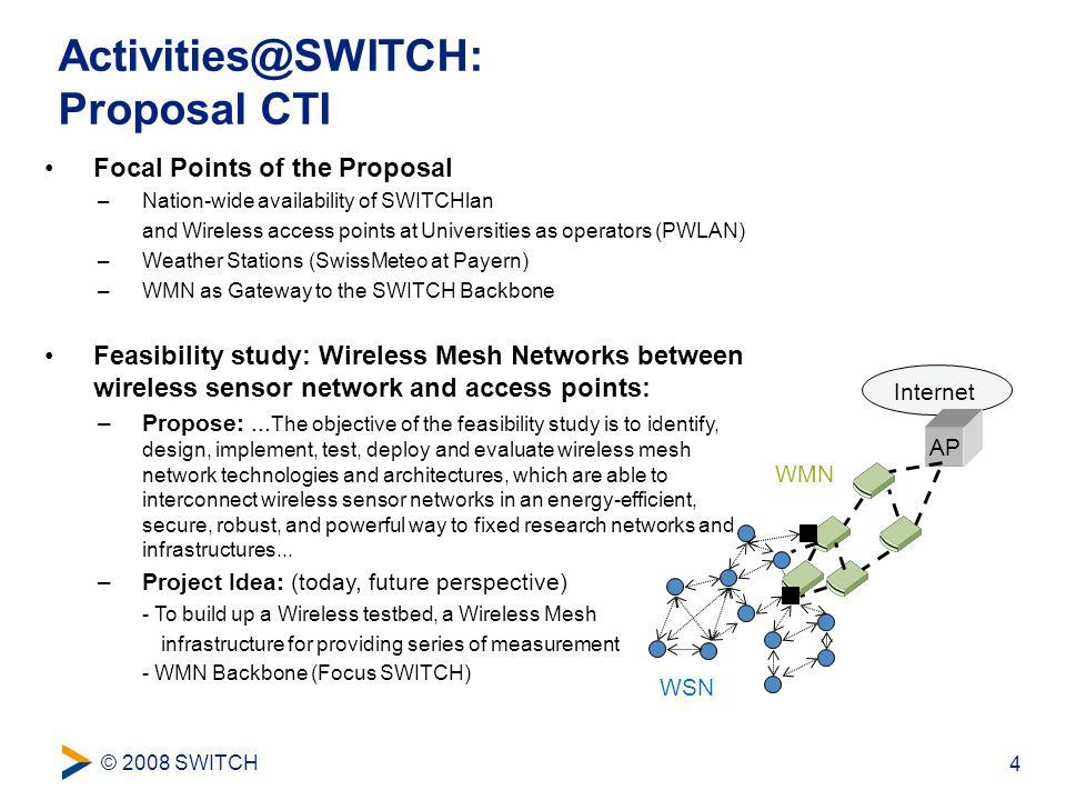 © 2008 SWITCH 4 Internet Activities@SWITCH: Proposal CTI Focal Points of the Proposal –Nation-wide availability of SWITCHlan and Wireless access points at Universities as operators (PWLAN) –Weather Stations (SwissMeteo at Payern) –WMN as Gateway to the SWITCH Backbone Feasibility study: Wireless Mesh Networks between wireless sensor network and access points: –Propose:...