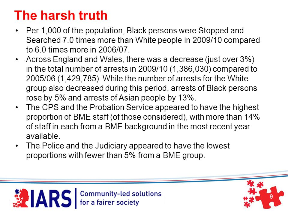 9 The harsh truth Per 1,000 of the population, Black persons were Stopped and Searched 7.0 times more than White people in 2009/10 compared to 6.0 times more in 2006/07.