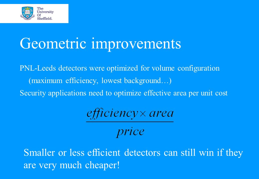 Geometric improvements PNL-Leeds detectors were optimized for volume configuration (maximum efficiency, lowest background…) Security applications need to optimize effective area per unit cost Smaller or less efficient detectors can still win if they are very much cheaper!