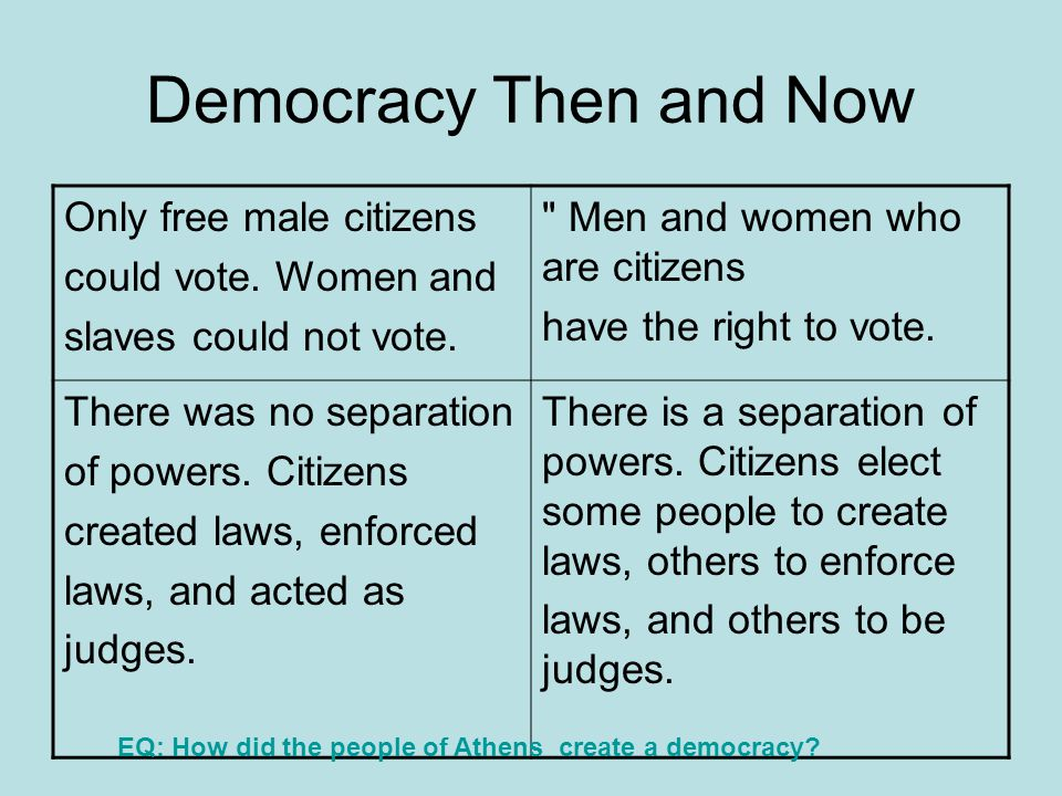 Democracy Then and Now Only free male citizens could vote. Women and slaves could not vote.