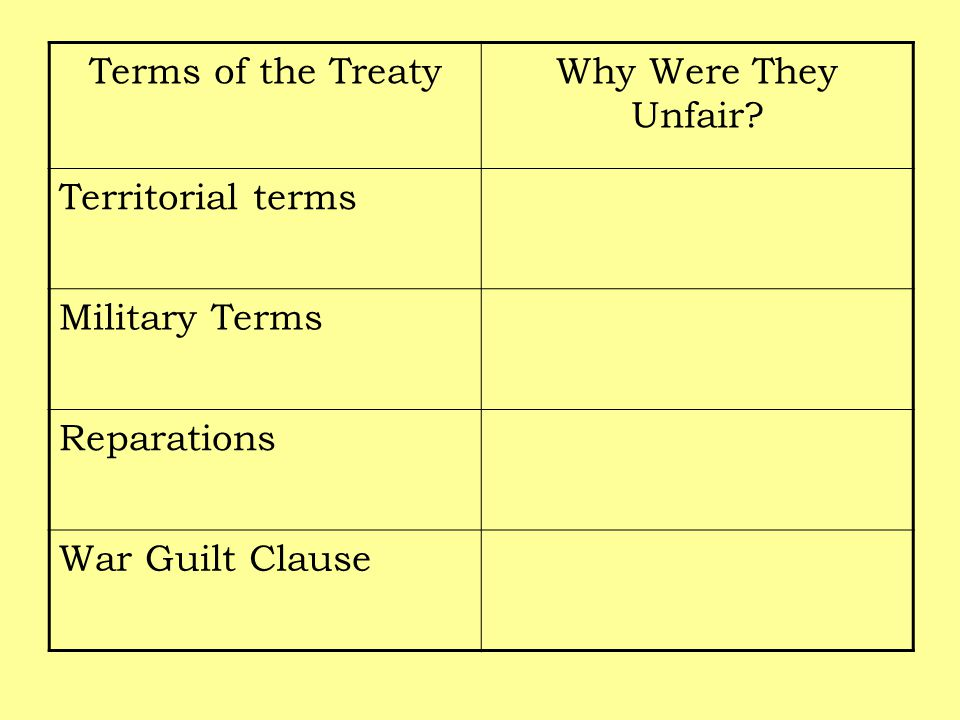 Terms of the TreatyWhy Were They Unfair? Territorial terms Military Terms Reparations War Guilt Clause