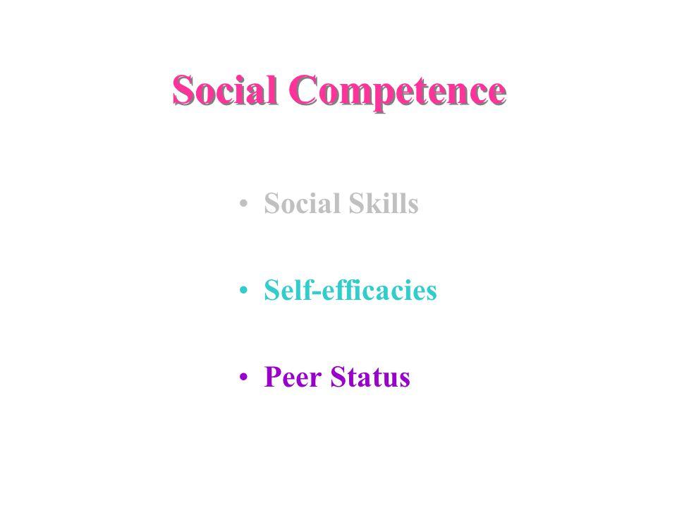 Social Skills Self-efficacies Peer Status Social Competence