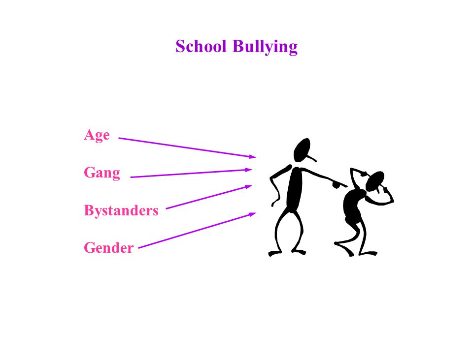 School Bullying Age Gang Bystanders Gender