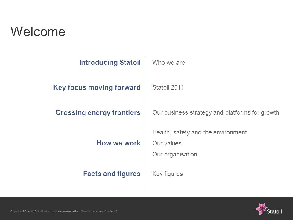 Copyright©Statoil 2011.01.01 corporate presentation: Standing at a new frontier /2 Introducing Statoil Who we are Key focus moving forward Statoil 2011 Crossing energy frontiers Our business strategy and platforms for growth How we work Health, safety and the environment Our values Our organisation Facts and figures Key figures Welcome