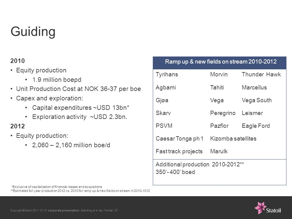 Copyright©Statoil 2011.01.01 corporate presentation: Standing at a new frontier /27 Guiding 2010 Equity production 1.9 million boepd Unit Production Cost at NOK 36-37 per boe Capex and exploration: Capital expenditures ~USD 13bn* Exploration activity ~USD 2.3bn.