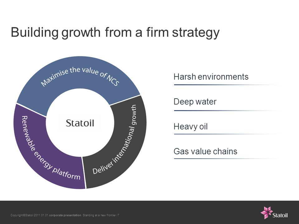 Copyright©Statoil 2011.01.01 corporate presentation: Standing at a new frontier /7 Harsh environments Deep water Heavy oil Gas value chains Building growth from a firm strategy