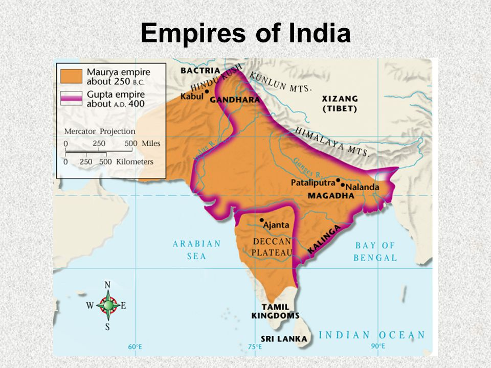 Empires of India