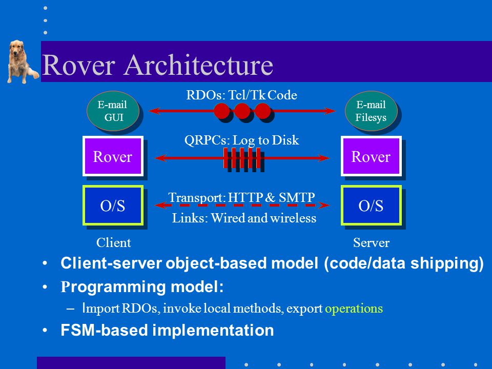 Rover Architecture Client-server object-based model (code/data shipping) P rogramming model: –I mport RDOs, invoke local methods, export operations FSM-based implementation E-mail GUI Rover O/S E-mail Filesys Rover O/S RDOs: Tcl/Tk Code QRPCs: Log to Disk Transport: HTTP & SMTP Links: Wired and wireless ClientServer