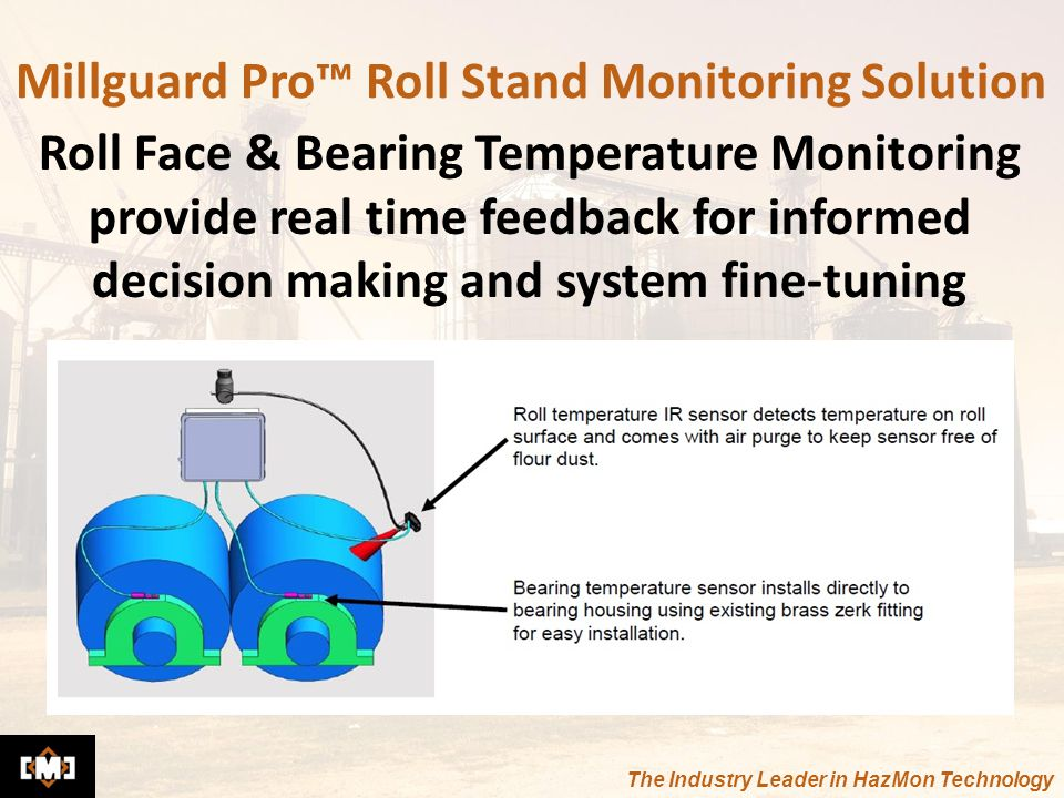 The Industry Leader in HazMon Technology Roll Face & Bearing Temperature Monitoring provide real time feedback for informed decision making and system