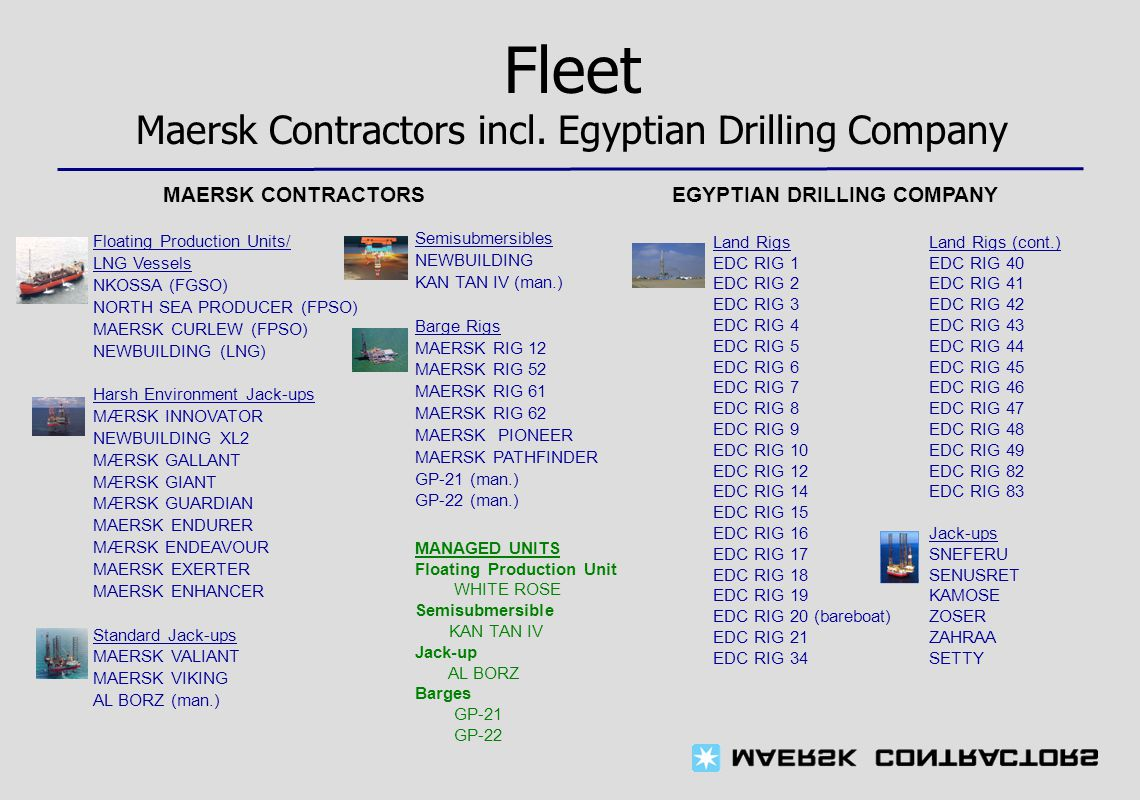 Fleet Maersk Contractors incl.