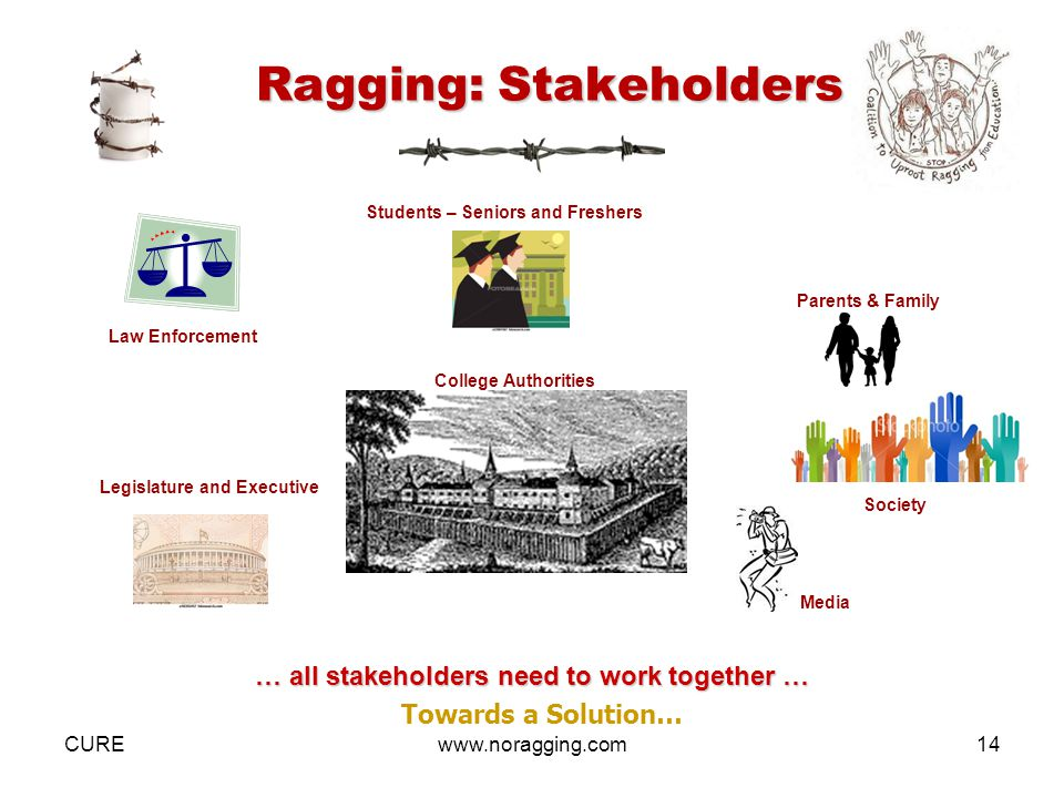 CUREwww.noragging.com14 Ragging: Stakeholders … all stakeholders need to work together … Towards a Solution… Students – Seniors and Freshers College Authorities Parents & Family Society Law Enforcement Media Legislature and Executive