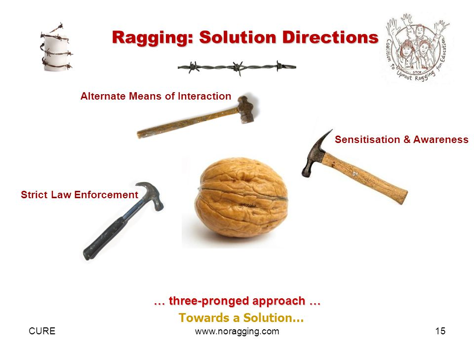 CUREwww.noragging.com15 Ragging: Solution Directions … three-pronged approach … Towards a Solution… Sensitisation & Awareness Alternate Means of Interaction Strict Law Enforcement