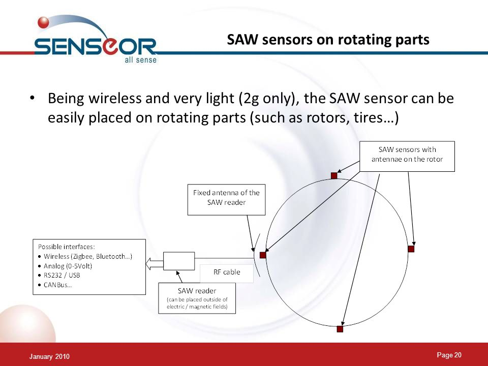 January 2010 Page 20 SAW sensors on rotating parts Being wireless and very light (2g only), the SAW sensor can be easily placed on rotating parts (such as rotors, tires…)