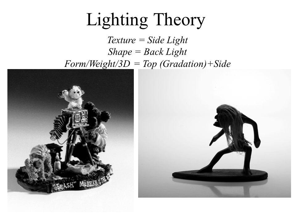Concept Dictates Lighting!!.