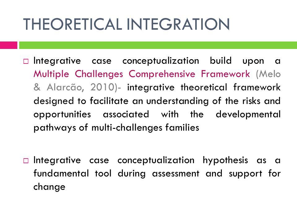 THEORETICAL INTEGRATION  Integrative case conceptualization build upon a Multiple Challenges Comprehensive Framework (Melo & Alarcão, 2010)- integrat