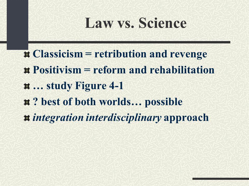 Father of Modern Criminology Atavism … born criminal vs.