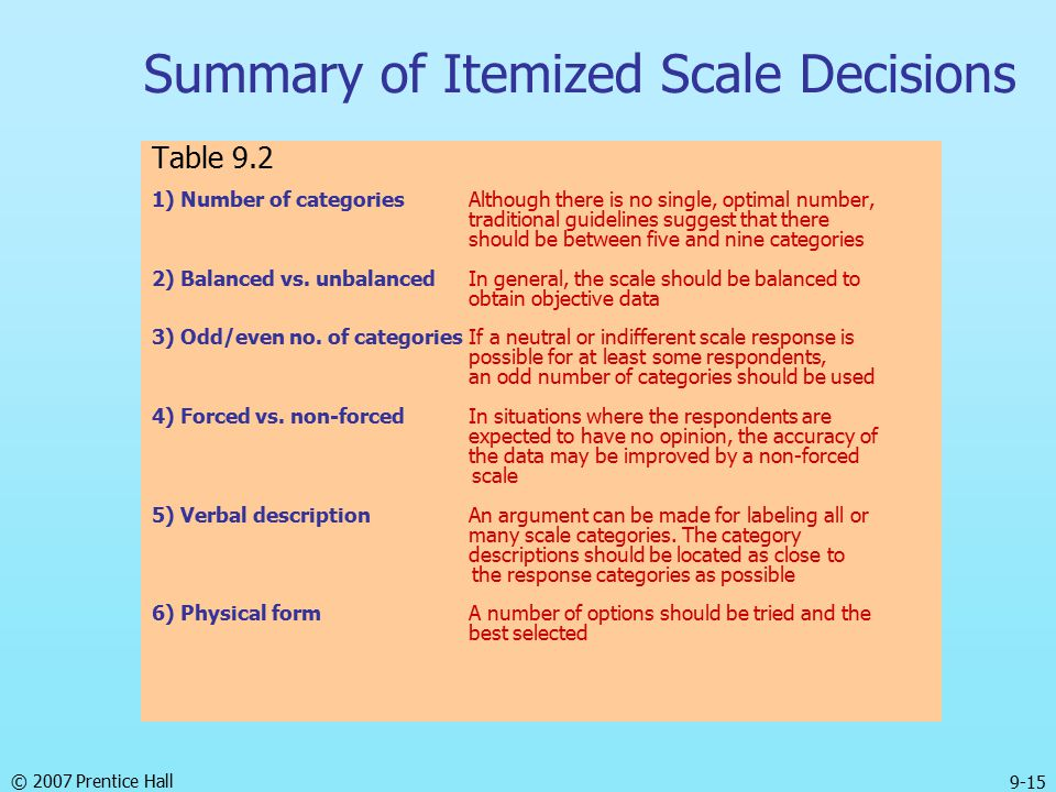 © 2007 Prentice Hall 9-15 Summary of Itemized Scale Decisions Table 9.2 1) Number of categories Although there is no single, optimal number, traditional guidelines suggest that there should be between five and nine categories 2) Balanced vs.