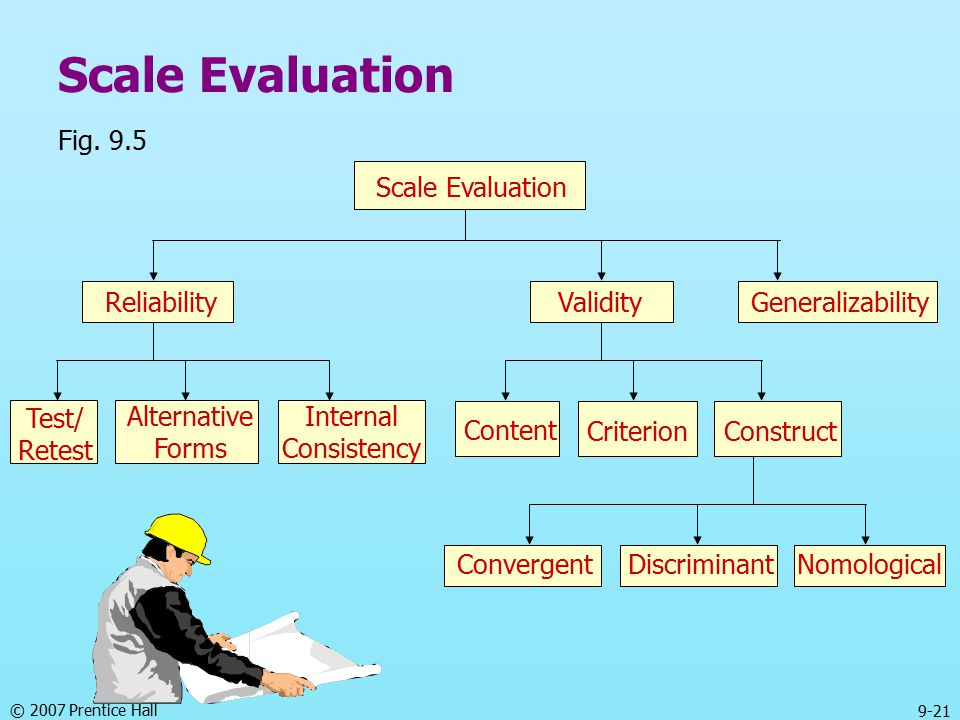 © 2007 Prentice Hall 9-21 Scale Evaluation Fig.