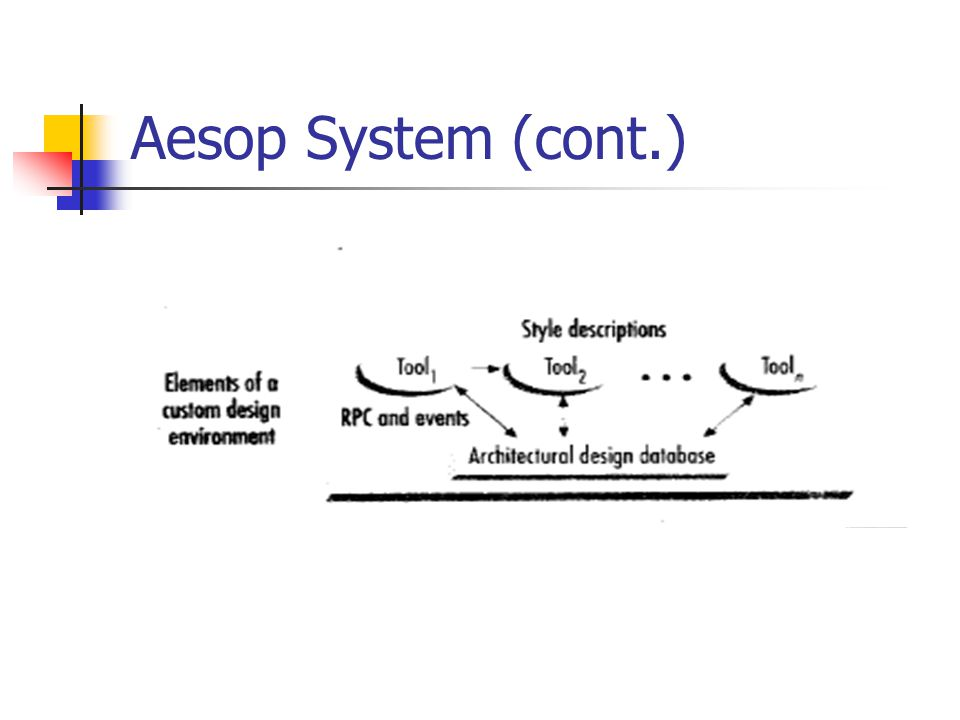 Aesop System (cont.)