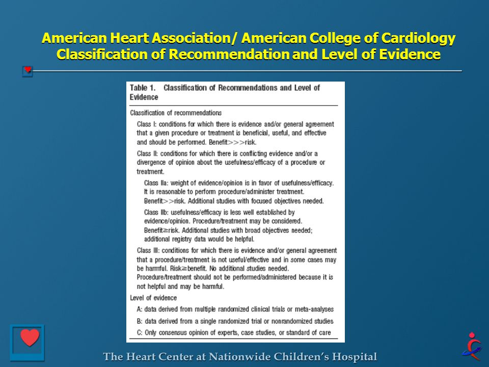 American Heart Association/ American College of Cardiology Classification of Recommendation and Level of Evidence