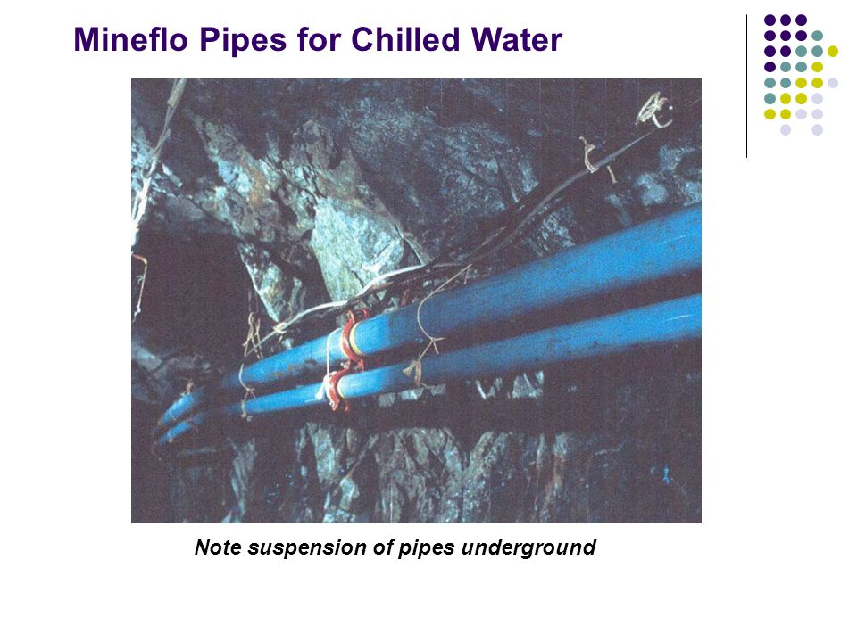 Note suspension of pipes underground Mineflo Pipes for Chilled Water
