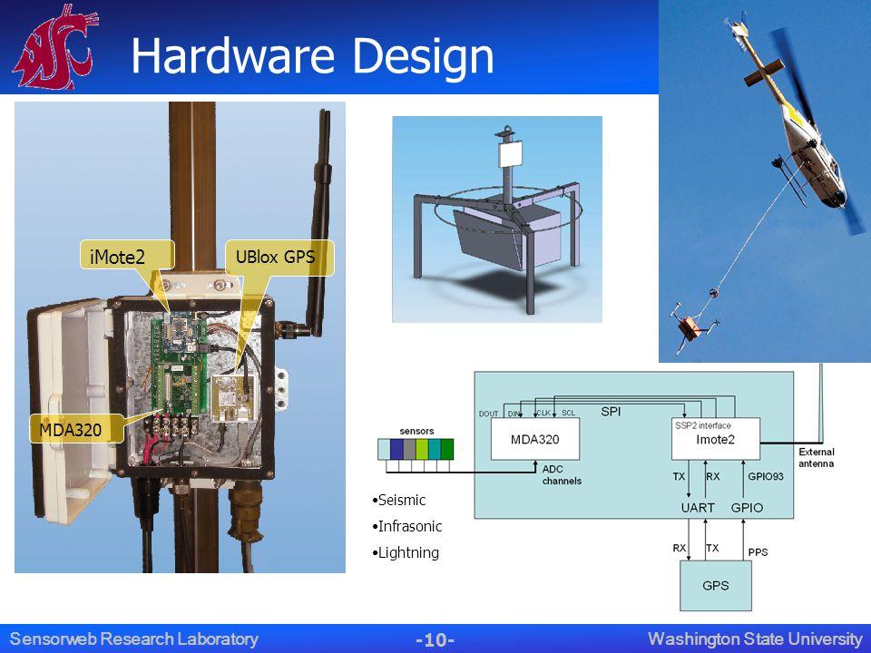 -10- Washington State UniversitySensorweb Research Laboratory Hardware Design Seismic Infrasonic Lightning iMote2 MDA320 UBlox GPS