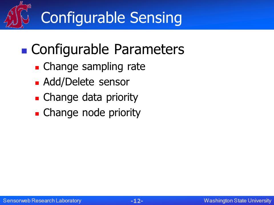 -12- Washington State UniversitySensorweb Research Laboratory Configurable Sensing Configurable Parameters Change sampling rate Add/Delete sensor Change data priority Change node priority