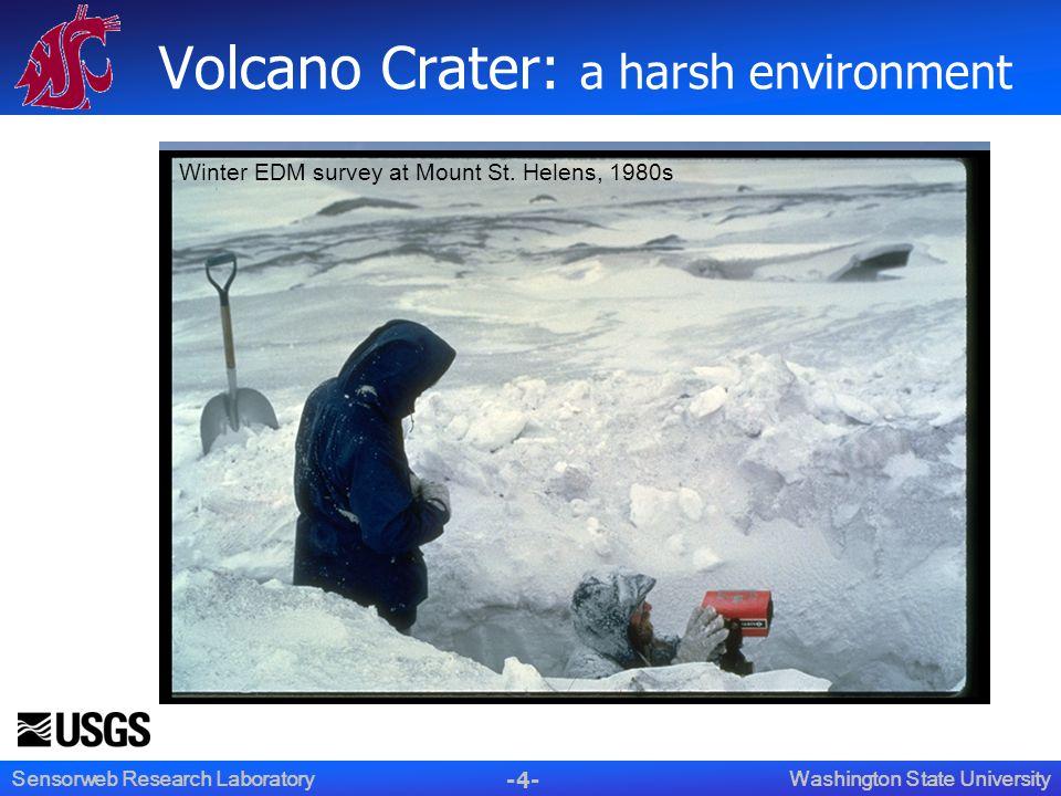 -4- Washington State UniversitySensorweb Research Laboratory Sugar Bowl camera at Mount St. Helens, 2005 Volcano Crater: a harsh environment Winter ED